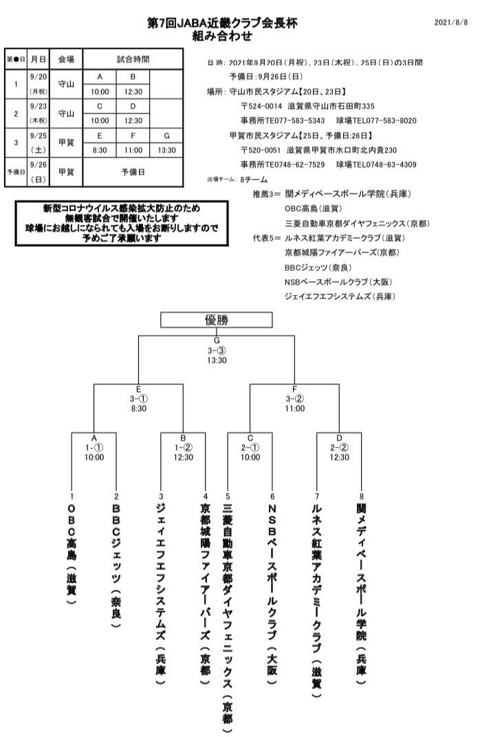 第7回JABA近畿クラブ会長杯組み合わせ表